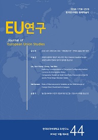 The Regulations for Data Protection in the EU: Some Implications for Korea