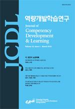 지역학습역량으로서 지역평생교육기관의 사회연결망 특성과 자원교환의 관계