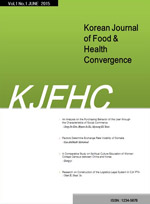 In-vitro Antimicrobial Activity Phytochemical and Cytotoxicity of Methanolic Fruits Extract of Capsicum frutescent